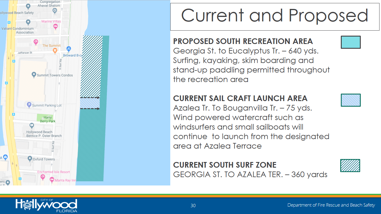 Proposed South Recreation Area