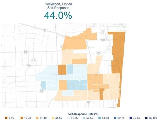Hollywood Florida self-response 44%
