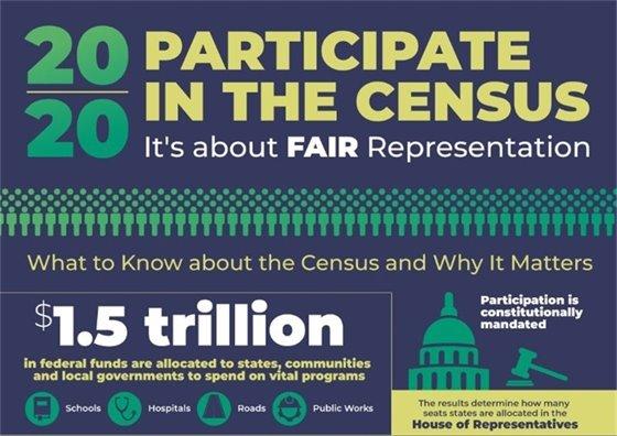 2020 Participate in the Census