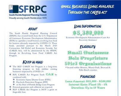 Small Business Loans Available Through The CARES Act