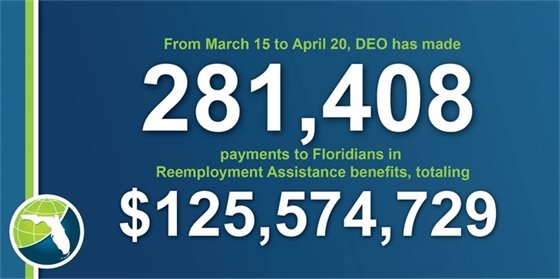 FDEO Reemployment Assistance Payments