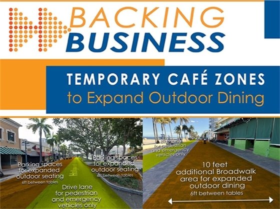Backing Business - Temporary Café Zones to Expand Outdoor Dining
