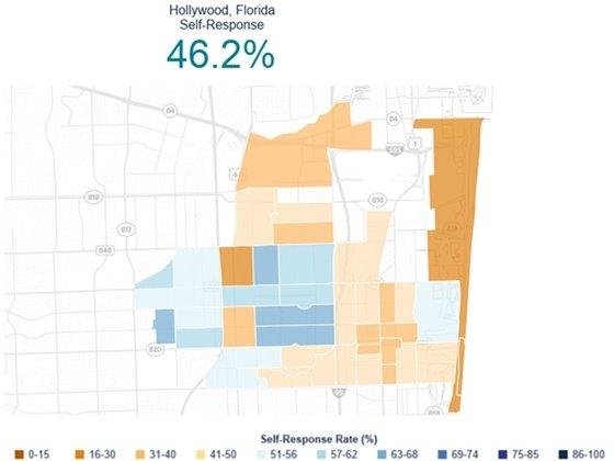 Hollywood Florida self-response 46.2%