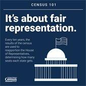 2020 Census - It's about fair representation.
