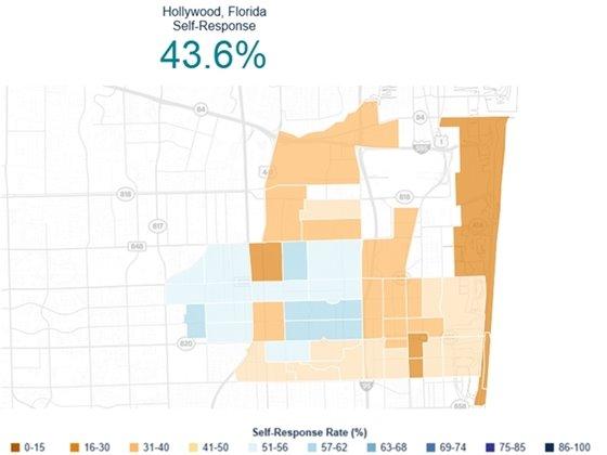 Hollywood Florida self-response 43.6%