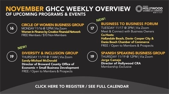 GHCC Weekly Overview: November 16, 2020