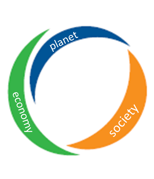 Planet, Economy, Society circle graphic