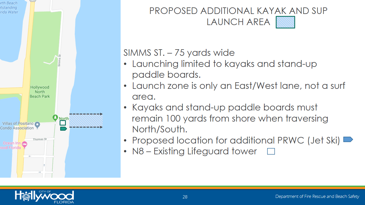 Proposed Additional Kayak and SUP Launch Area