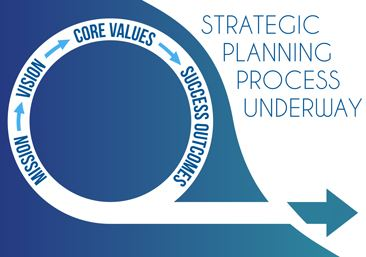 Graphic artwork for the Strategic Plan Process